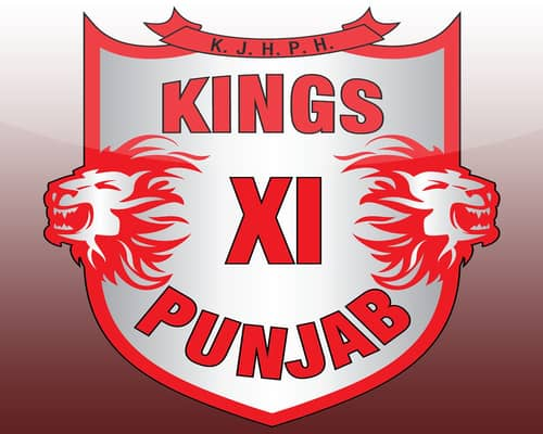 IPL 2020 Complete Squad of Kings XI Punjab Team Players